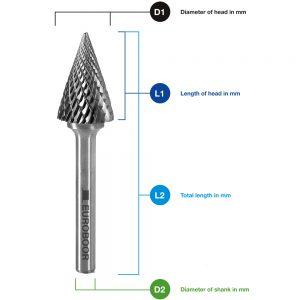 Hardmetalen Stiftfrees Type M